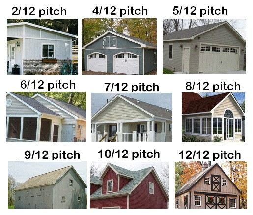 What Factors Make A Roof Cost More