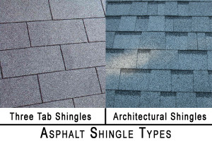 architectural, 3-tab, shingles