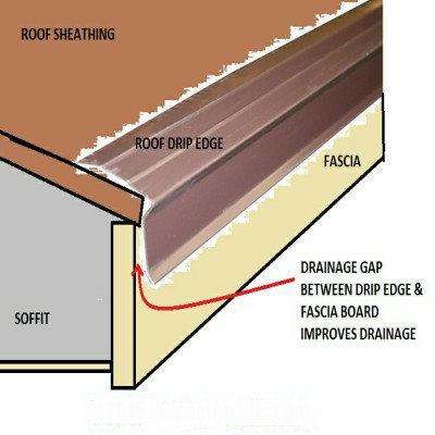 Drip Edge Installation
